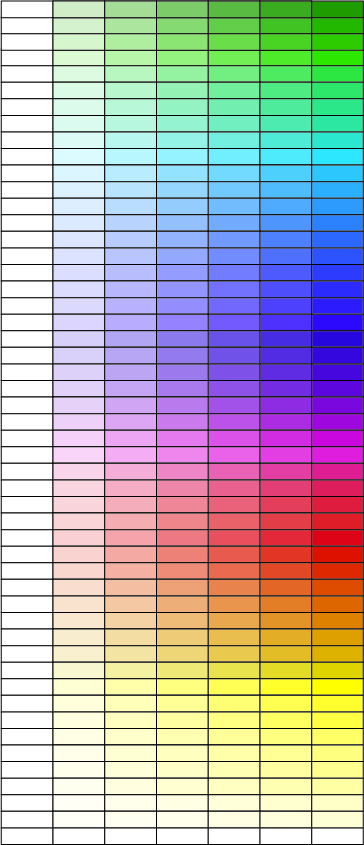 Color grades and shades chart