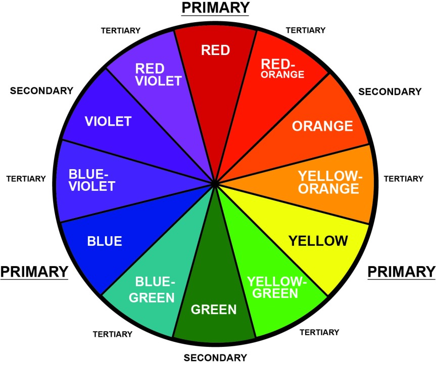 The Psychology of Color –