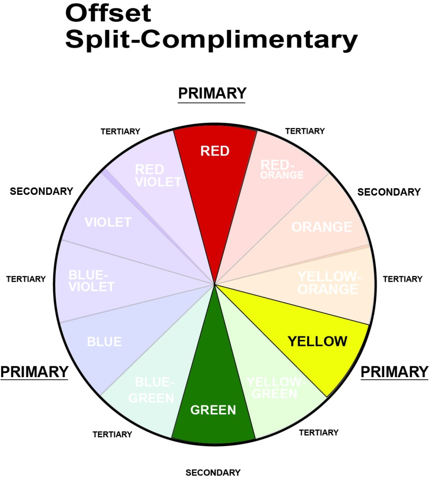 Split complimentary Rasta color chart
